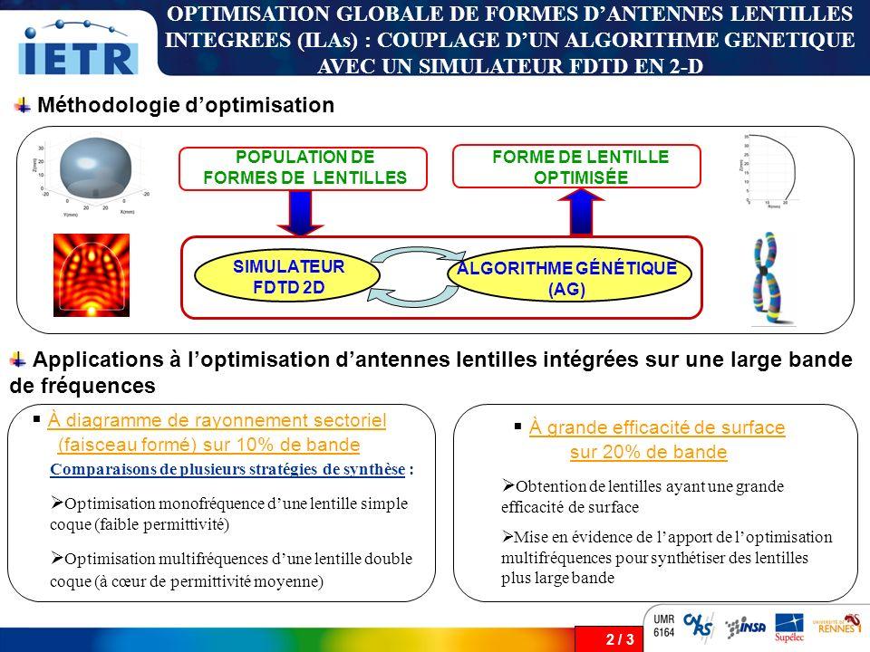 2 / 3 POPULATION DE FORMES DE LENTILLES SIMULATEUR FDTD 2D ALGORITHME GÉNÉTIQUE (AG) FORME DE LENTILLE OPTIMISÉE Méthodologie doptimisation Applicatio