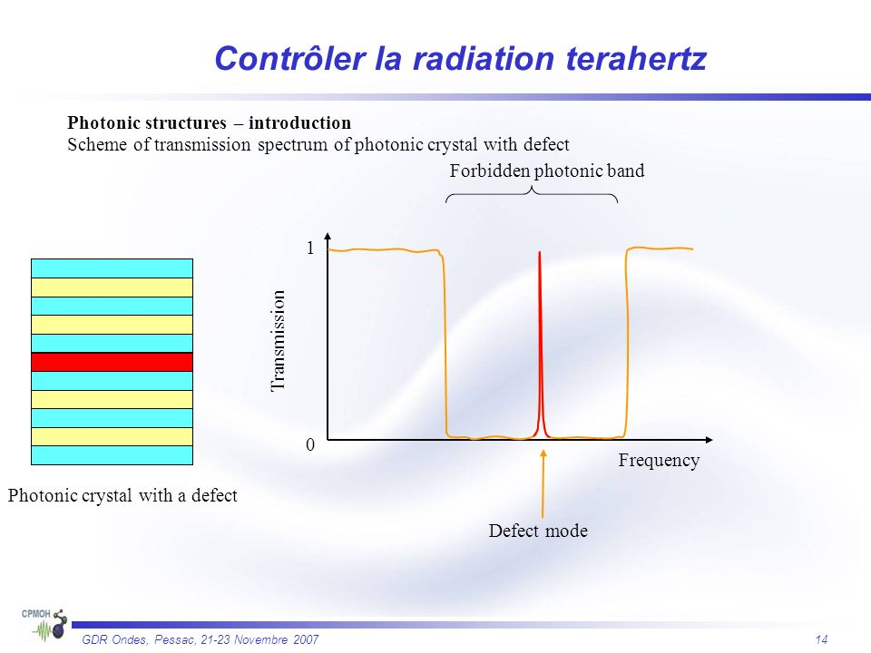 14 GDR Ondes, Pessac, 21-23 Novembre 2007 0 1 Frequency Transmission Forbidden photonic band Defect mode Photonic structures – introduction Scheme of transmission spectrum of photonic crystal with defect Photonic crystal with a defect Contrôler la radiation terahertz