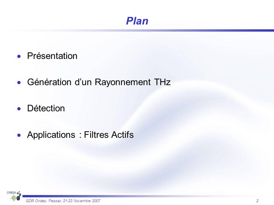 2 GDR Ondes, Pessac, 21-23 Novembre 2007 Plan Présentation Génération dun Rayonnement THz Détection Applications : Filtres Actifs