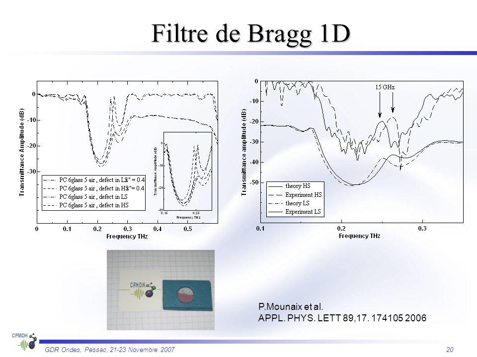 20 GDR Ondes, Pessac, 21-23 Novembre 2007 Filtre de Bragg 1D P.Mounaix et al. APPL. PHYS. LETT 89,17. 174105 2006