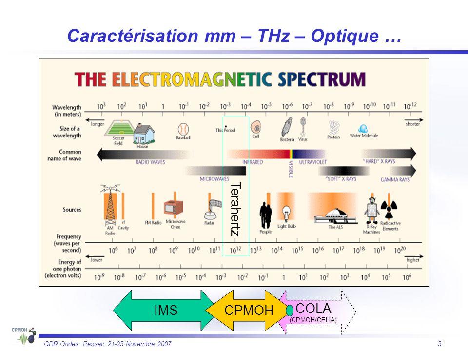 3 GDR Ondes, Pessac, 21-23 Novembre 2007 COLA (CPMOH/CELIA) Caractérisation mm – THz – Optique … IMSCPMOH Terahertz
