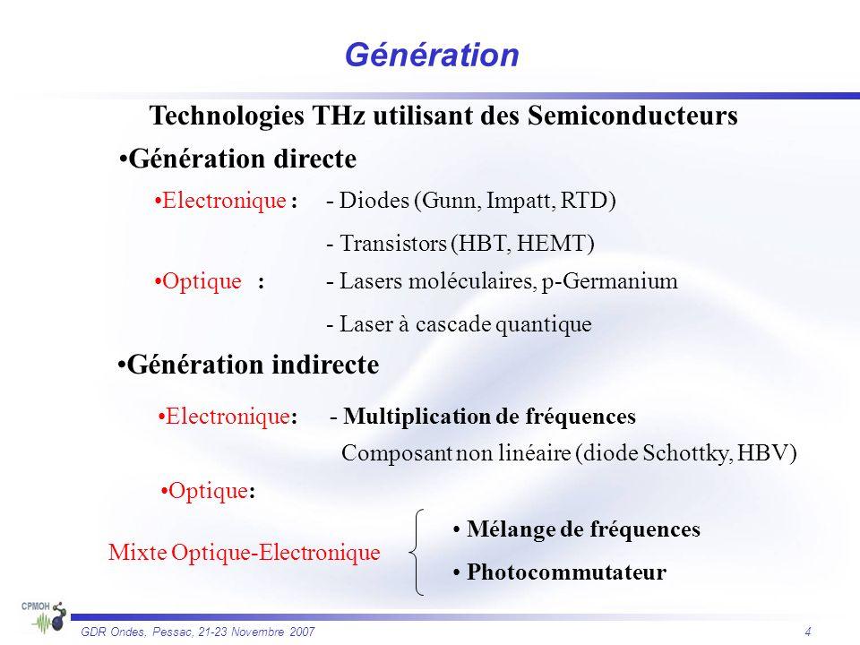 4 GDR Ondes, Pessac, 21-23 Novembre 2007 Technologies THz utilisant des Semiconducteurs Génération directe Génération indirecte Electronique :- Diodes