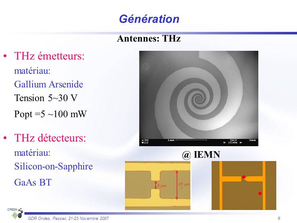 6 GDR Ondes, Pessac, 21-23 Novembre 2007 Antennes: THz THz émetteurs: matériau: Gallium Arsenide Tension 5~30 V Popt =5 ~100 mW THz détecteurs: matéri