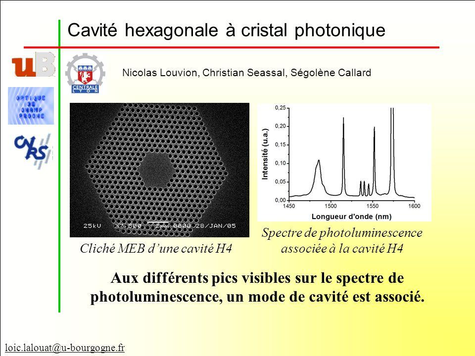 loic.lalouat@u-bourgogne.fr Cavité hexagonale à cristal photonique Nicolas Louvion, Christian Seassal, Ségolène Callard Cliché MEB dune cavité H4 Spec