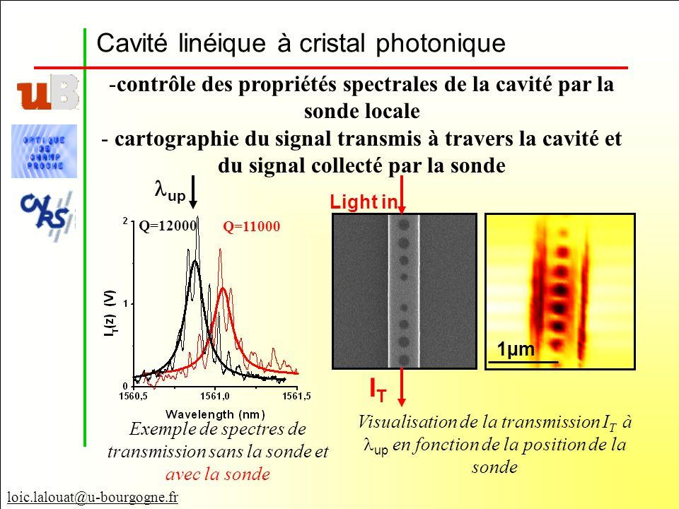 loic.lalouat@u-bourgogne.fr Cavité linéique à cristal photonique Visualisation de la transmission I T à up en fonction de la position de la sonde Ligh