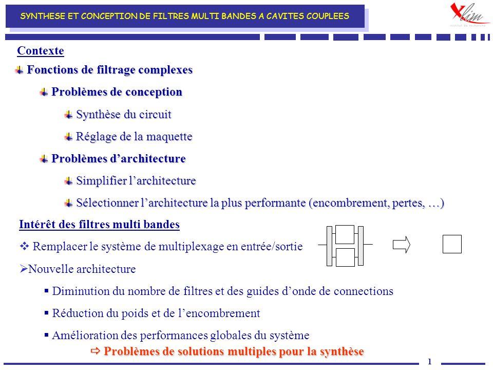 1 Fonctions de filtrage complexes Fonctions de filtrage complexes Problèmes de conception Problèmes de conception Synthèse du circuit Synthèse du circuit Réglage de la maquette Réglage de la maquette Problèmes darchitecture Problèmes darchitecture Simplifier larchitecture Simplifier larchitecture Sélectionner larchitecture la plus performante (encombrement, pertes, …) Sélectionner larchitecture la plus performante (encombrement, pertes, …) SYNTHESE ET CONCEPTION DE FILTRES MULTI BANDES A CAVITES COUPLEES Contexte Intérêt des filtres multi bandes Remplacer le système de multiplexage en entrée/sortie Nouvelle architecture Diminution du nombre de filtres et des guides donde de connections Réduction du poids et de lencombrement Amélioration des performances globales du système Problèmes de solutions multiples pour la synthèse Problèmes de solutions multiples pour la synthèse