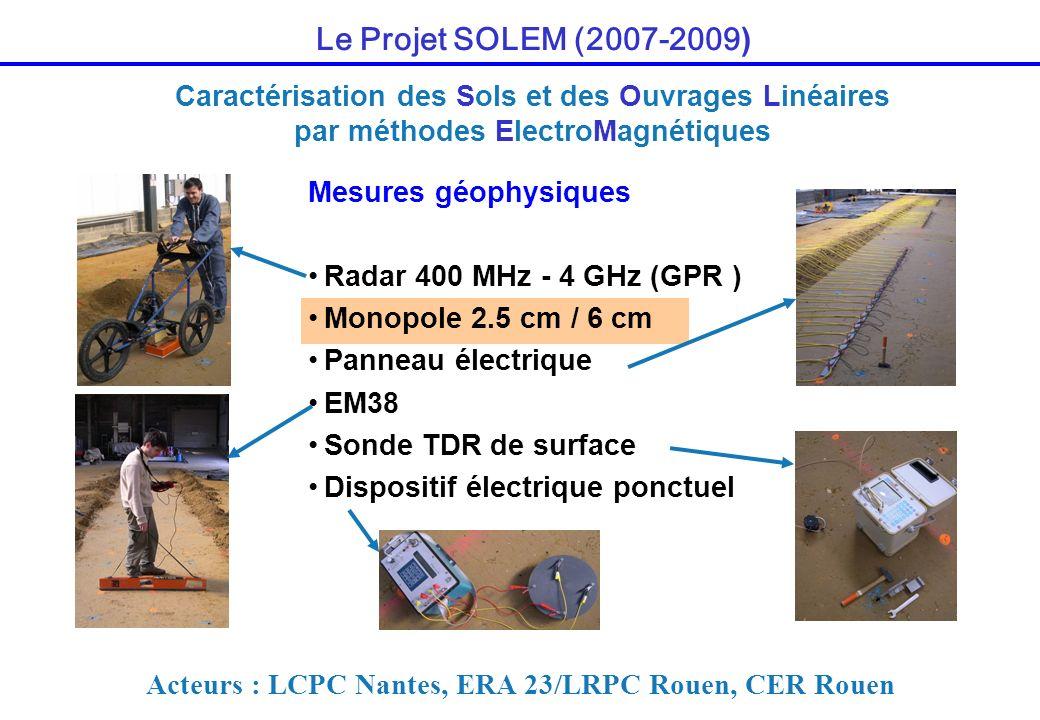 Mesures géophysiques Radar 400 MHz - 4 GHz (GPR ) Monopole 2.5 cm / 6 cm Panneau électrique EM38 Sonde TDR de surface Dispositif électrique ponctuel A