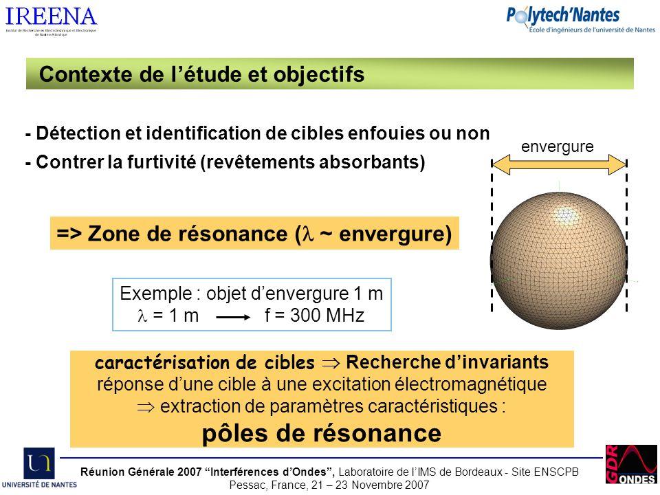 Réunion Générale 2007 Interférences dOndes, Laboratoire de lIMS de Bordeaux - Site ENSCPB Pessac, France, 21 – 23 Novembre 2007 - Détection et identification de cibles enfouies ou non - Contrer la furtivité (revêtements absorbants) Exemple : objet denvergure 1 m = 1 m f = 300 MHz => Zone de résonance ( ~ envergure) caractérisation de cibles Recherche dinvariants réponse dune cible à une excitation électromagnétique extraction de paramètres caractéristiques : pôles de résonance Contexte de létude et objectifs envergure