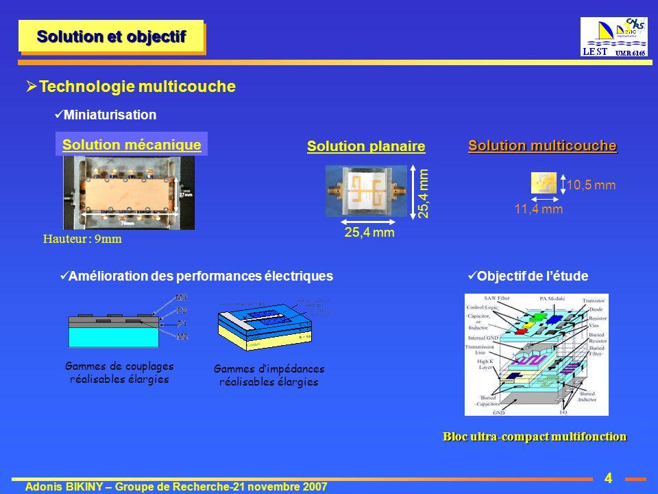 4 Adonis BIKINY – Groupe de Recherche-21 novembre 2007 3 Technologie multicouche Hauteur : 9mm 25,4 mm Solution planaire Solution mécanique Solution e