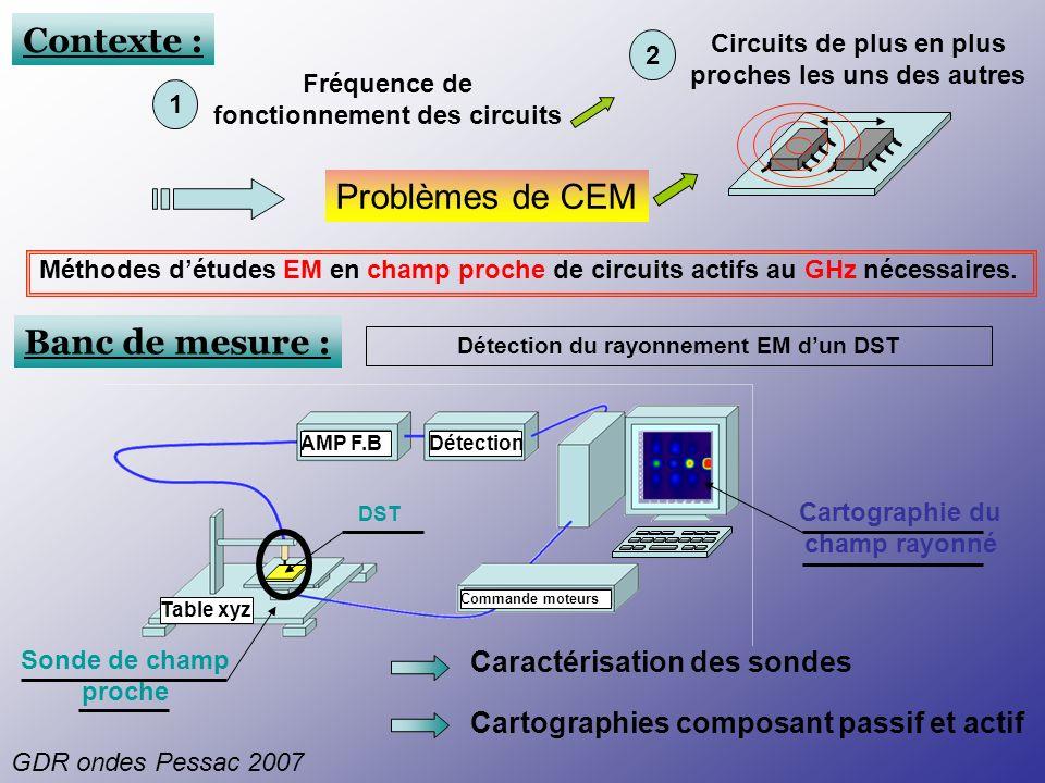 Cartographie du champ rayonné Sonde de champ proche GDR ondes Pessac 2007 Banc de mesure : Caractérisation des sondes Cartographies composant passif e