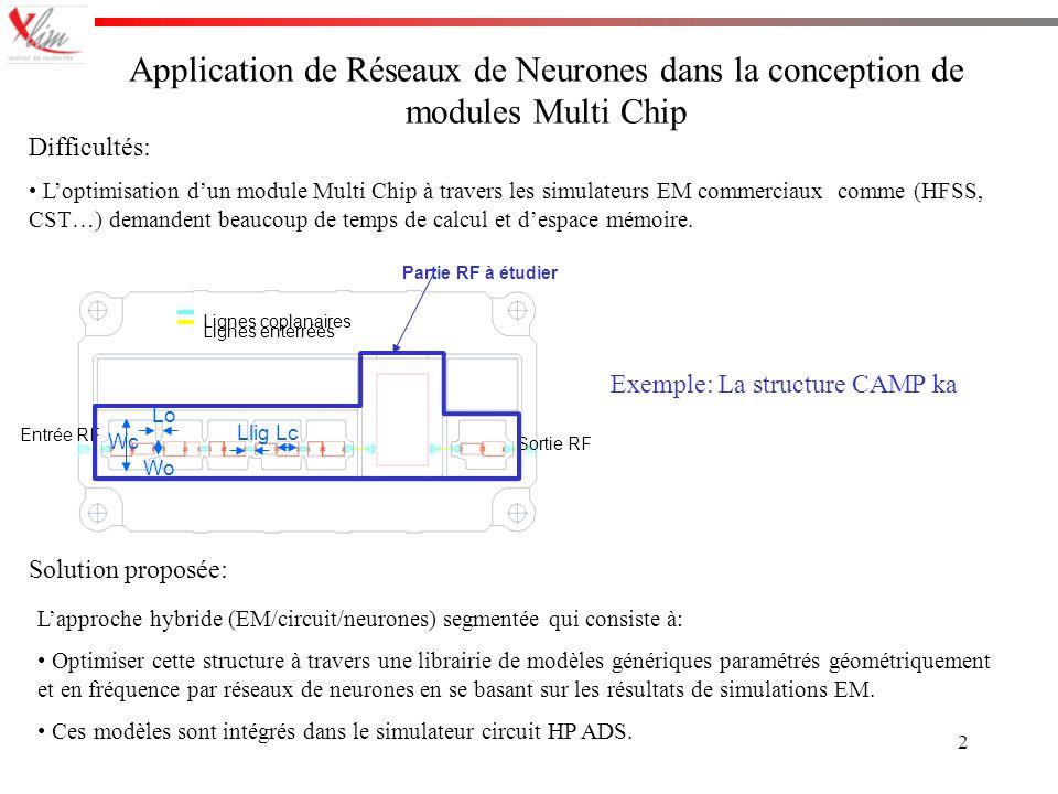 2 Application de Réseaux de Neurones dans la conception de modules Multi Chip Entrée RF Sortie RF Lignes coplanaires Lignes enterrées Partie RF à étud