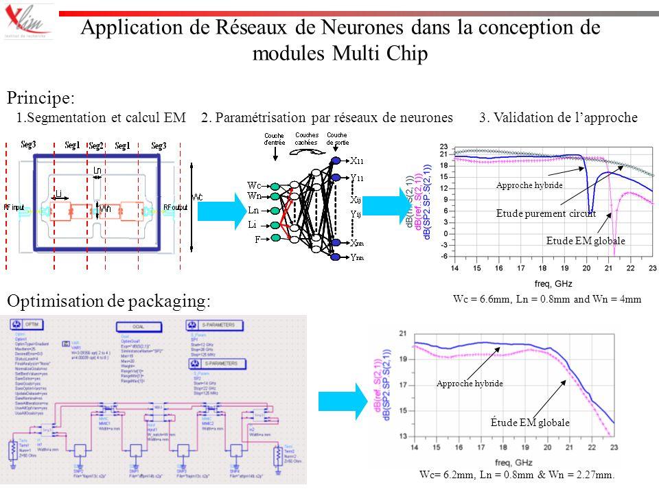 3 Etude purement circuit Etude EM globale Approche hybride Principe: 1.Segmentation et calcul EM2. Paramétrisation par réseaux de neurones3. Validatio