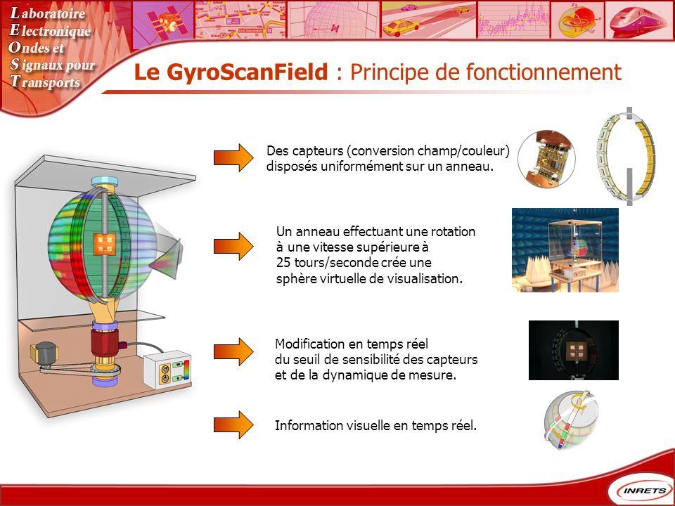Le GyroScanField : Principe de fonctionnement Des capteurs (conversion champ/couleur) disposés uniformément sur un anneau. Un anneau effectuant une ro