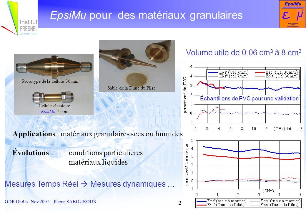 1 GDR Ondes- Nov 2007 – Pierre SABOUROUX EpsiMu ? Pourquoi, comment ? Qui ? Outils Industriels Laboratoires… EpsiMu Comment ? Reflection / transmissio