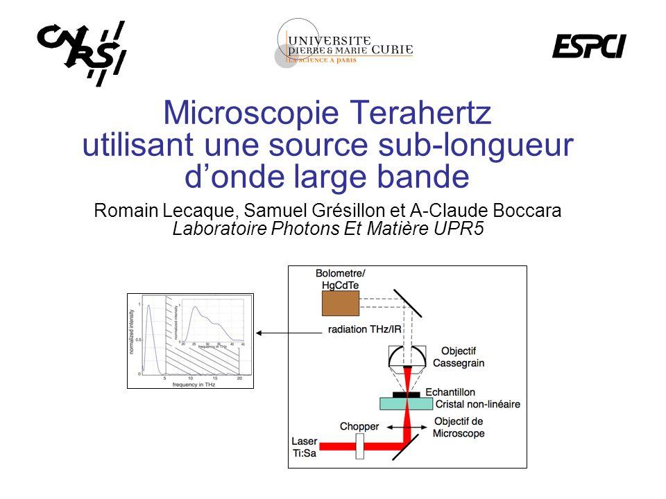 Microscopie Terahertz utilisant une source sub-longueur donde large bande Romain Lecaque, Samuel Grésillon et A-Claude Boccara Laboratoire Photons Et