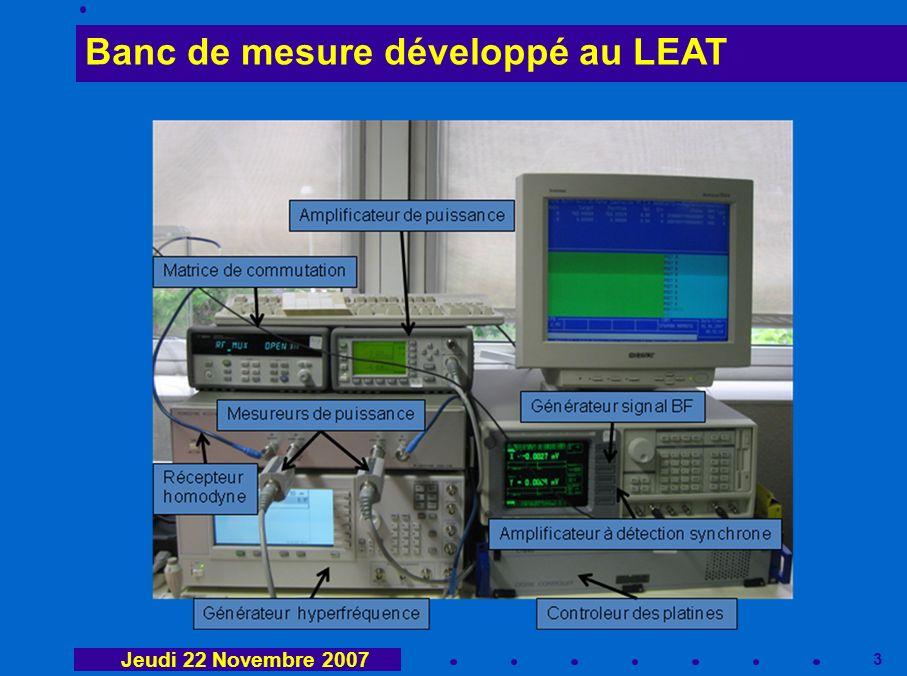 4 Banc de mesure développé au LEAT Jeudi 22 Novembre 2007