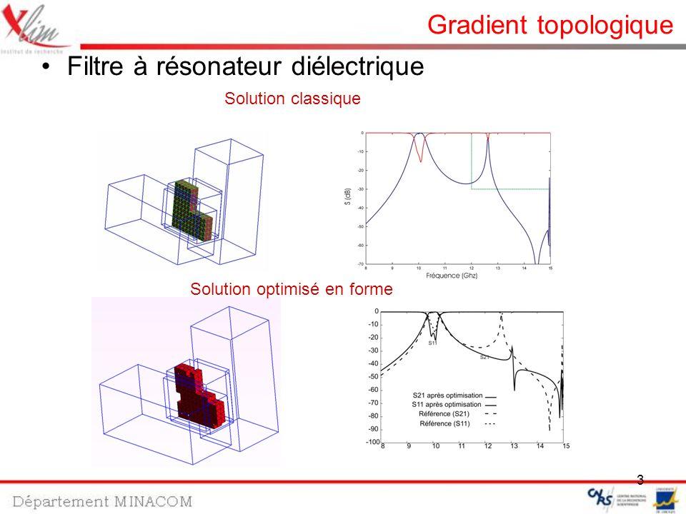 3 Gradient topologique Filtre à résonateur diélectrique Solution optimisé en forme Solution classique