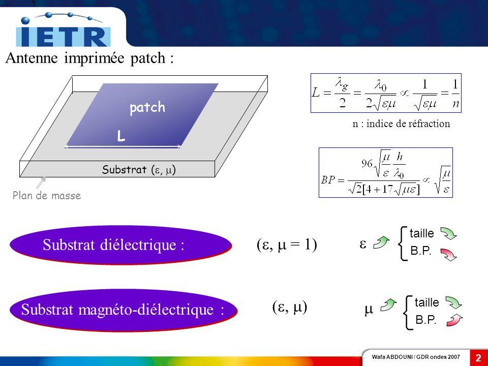 Wafa ABDOUNI / GDR ondes 2007 INSTITUT DÉLECTRONIQUE ET DE TÉLÉCOMMUNICATIONS DE RENNES 2 Substrat diélectrique : taille B.P. Antenne imprimée patch :
