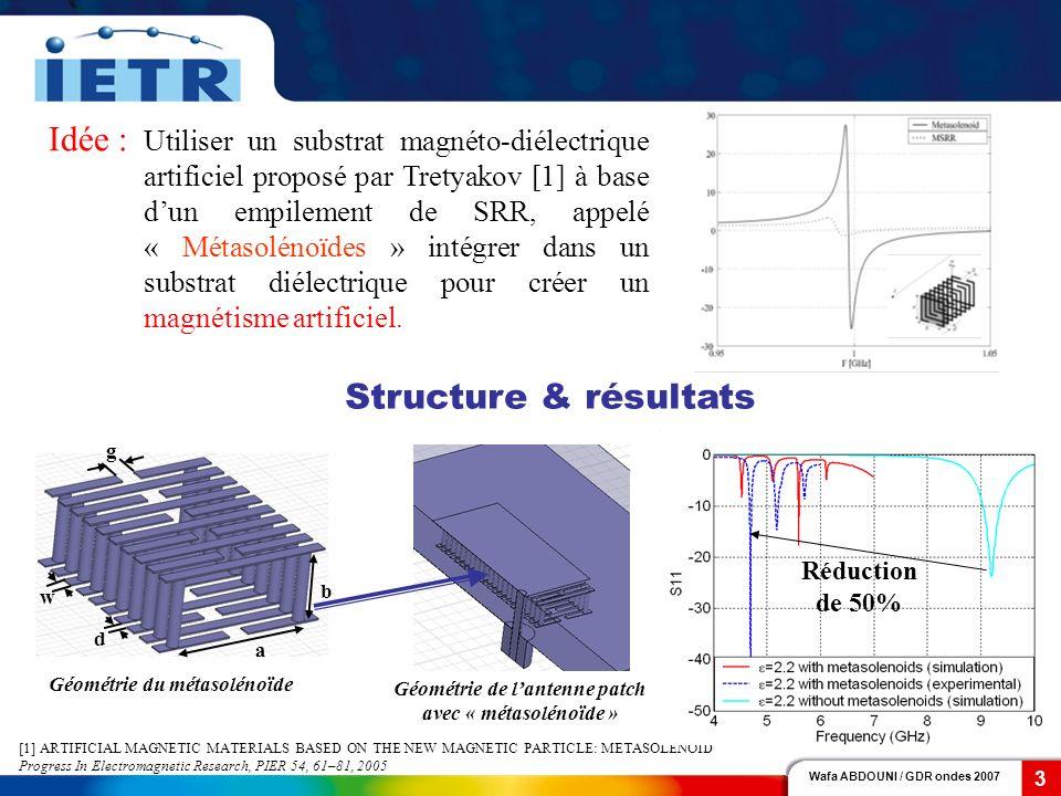 Wafa ABDOUNI / GDR ondes 2007 INSTITUT DÉLECTRONIQUE ET DE TÉLÉCOMMUNICATIONS DE RENNES 3 Utiliser un substrat magnéto-diélectrique artificiel proposé