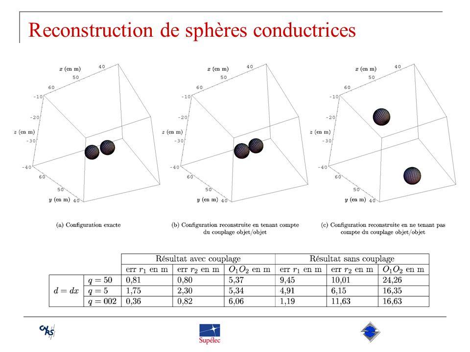 Reconstruction de sphères conductrices