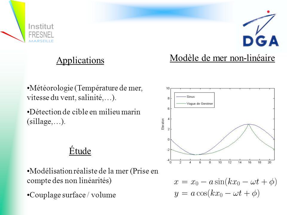 Modèle de mer non-linéaire Applications Météorologie (Température de mer, vitesse du vent, salinité,…).