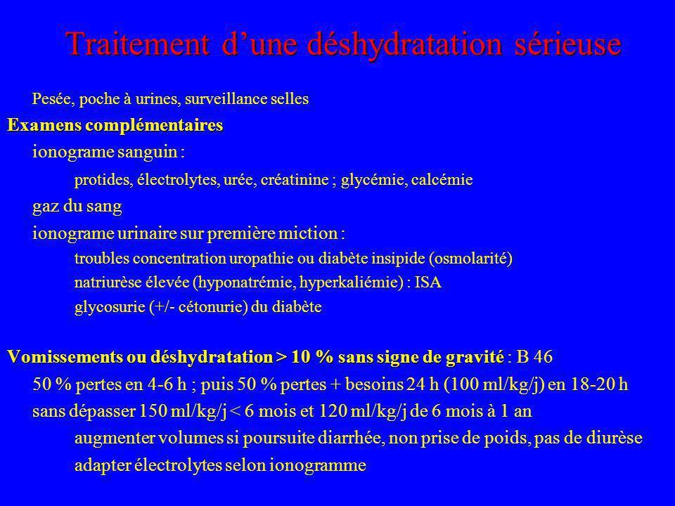 Traitement dune déshydratation sérieuse Pesée, poche à urines, surveillance selles Examens complémentaires ionograme sanguin : protides, électrolytes, urée, créatinine ; glycémie, calcémie gaz du sang ionograme urinaire sur première miction : troubles concentration uropathie ou diabète insipide (osmolarité) natriurèse élevée (hyponatrémie, hyperkaliémie) : ISA glycosurie (+/- cétonurie) du diabète Vomissements ou déshydratation > 10 % sans signe de gravité Vomissements ou déshydratation > 10 % sans signe de gravité : B 46 50 % pertes en 4-6 h ; puis 50 % pertes + besoins 24 h (100 ml/kg/j) en 18-20 h sans dépasser 150 ml/kg/j < 6 mois et 120 ml/kg/j de 6 mois à 1 an augmenter volumes si poursuite diarrhée, non prise de poids, pas de diurèse adapter électrolytes selon ionogramme
