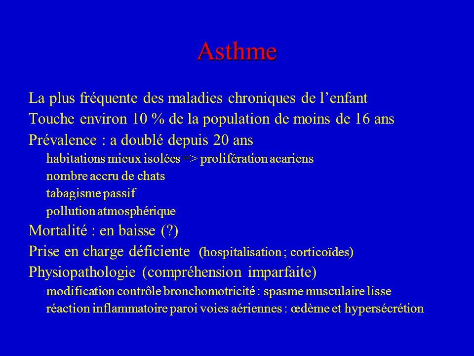 Asthme La plus fréquente des maladies chroniques de lenfant Touche environ 10 % de la population de moins de 16 ans Prévalence : a doublé depuis 20 an