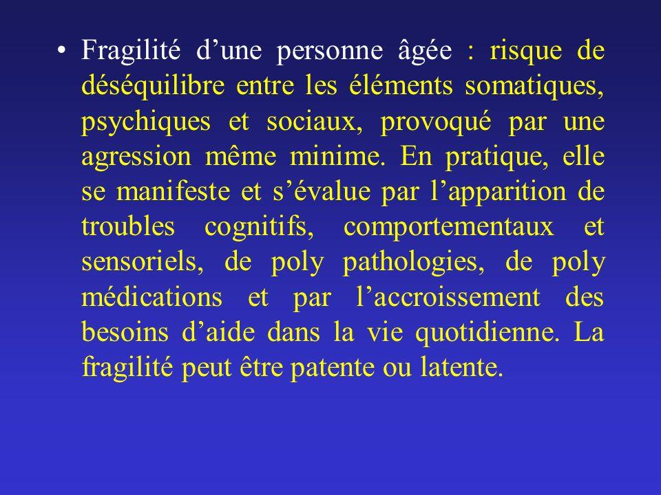 Fragilité dune personne âgée : risque de déséquilibre entre les éléments somatiques, psychiques et sociaux, provoqué par une agression même minime. En