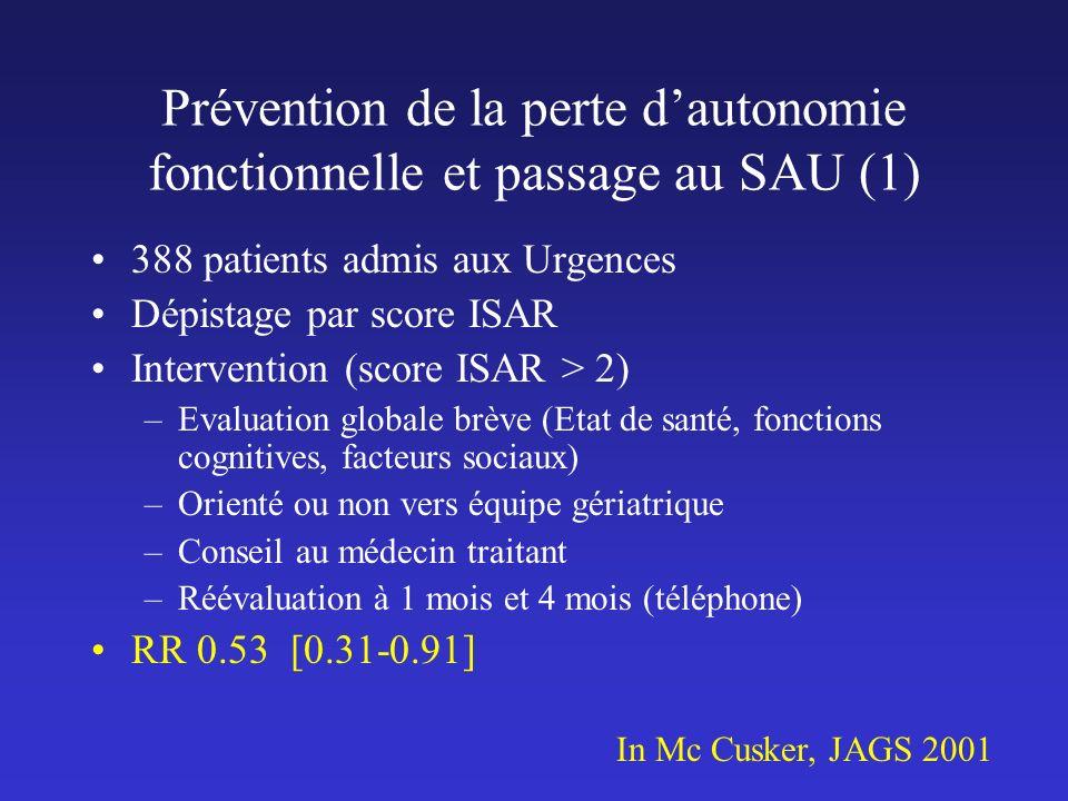 Prévention de la perte dautonomie fonctionnelle et passage au SAU (1) 388 patients admis aux Urgences Dépistage par score ISAR Intervention (score ISA