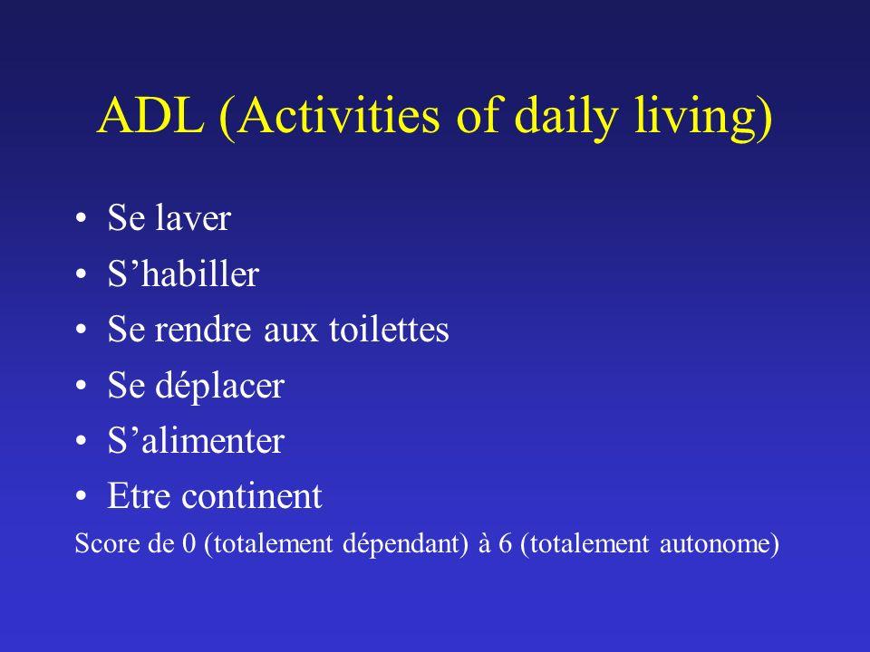 ADL (Activities of daily living) Se laver Shabiller Se rendre aux toilettes Se déplacer Salimenter Etre continent Score de 0 (totalement dépendant) à