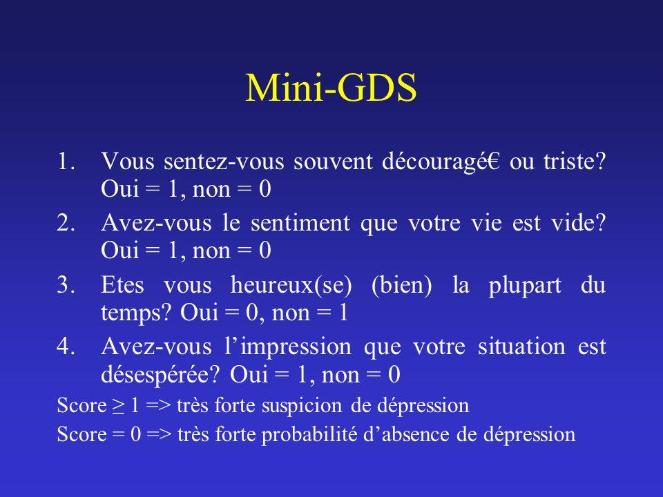 Mini-GDS 1.Vous sentez-vous souvent découragé ou triste? Oui = 1, non = 0 2.Avez-vous le sentiment que votre vie est vide? Oui = 1, non = 0 3.Etes vou