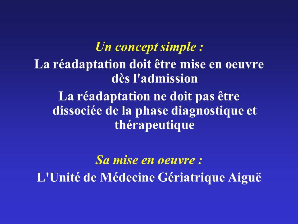 Un concept simple : La réadaptation doit être mise en oeuvre dès l'admission La réadaptation ne doit pas être dissociée de la phase diagnostique et th