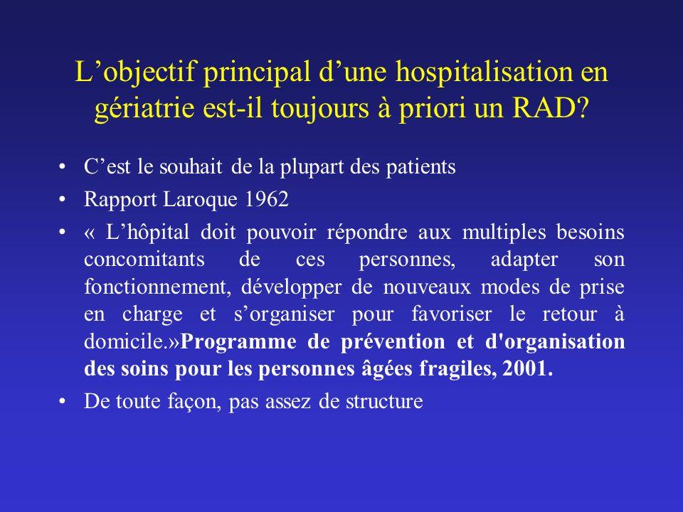 Lobjectif principal dune hospitalisation en gériatrie est-il toujours à priori un RAD? Cest le souhait de la plupart des patients Rapport Laroque 1962