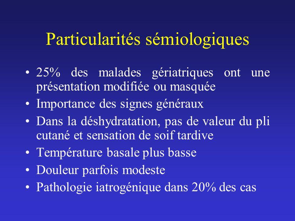 Particularités sémiologiques 25% des malades gériatriques ont une présentation modifiée ou masquée Importance des signes généraux Dans la déshydratati
