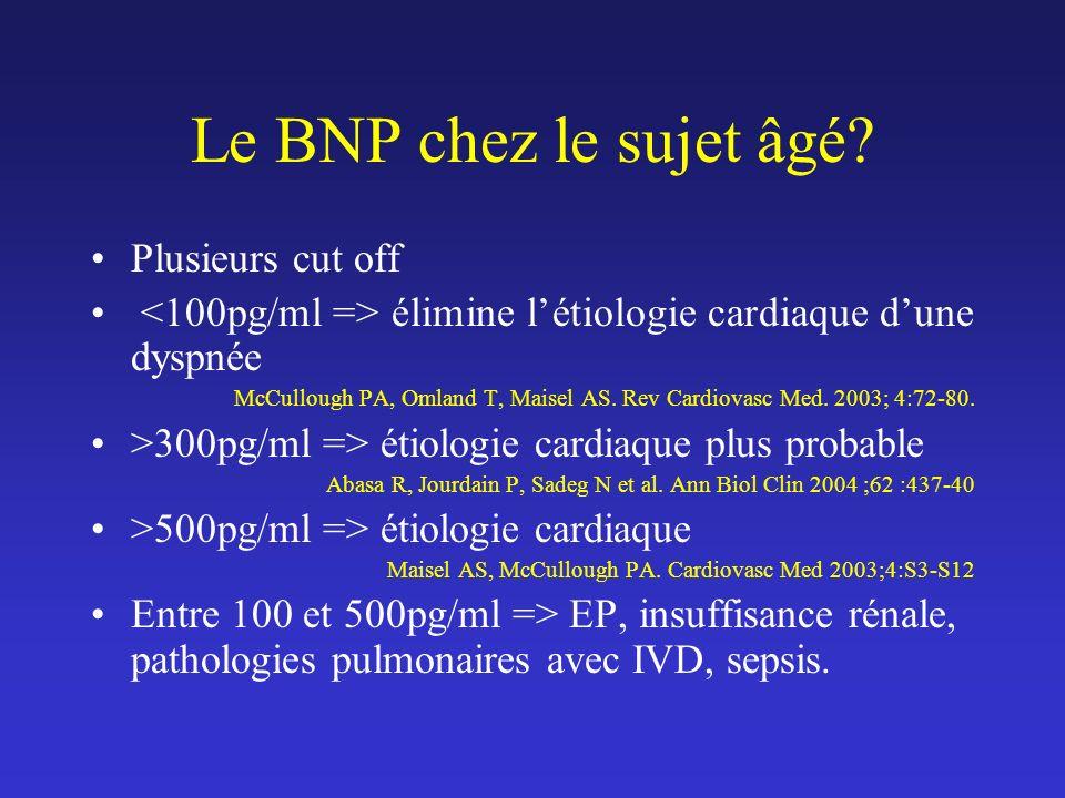 Le BNP chez le sujet âgé? Plusieurs cut off élimine létiologie cardiaque dune dyspnée McCullough PA, Omland T, Maisel AS. Rev Cardiovasc Med. 2003; 4: