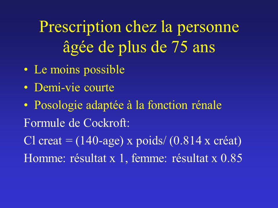 Prescription chez la personne âgée de plus de 75 ans Le moins possible Demi-vie courte Posologie adaptée à la fonction rénale Formule de Cockroft: Cl