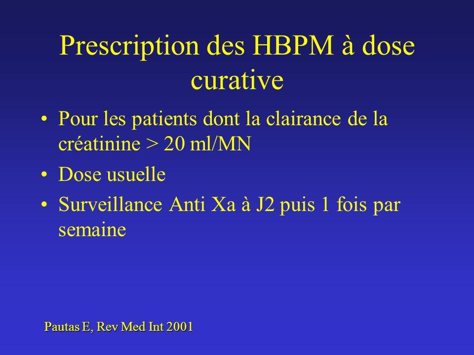 Prescription des HBPM à dose curative Pour les patients dont la clairance de la créatinine > 20 ml/MN Dose usuelle Surveillance Anti Xa à J2 puis 1 fo