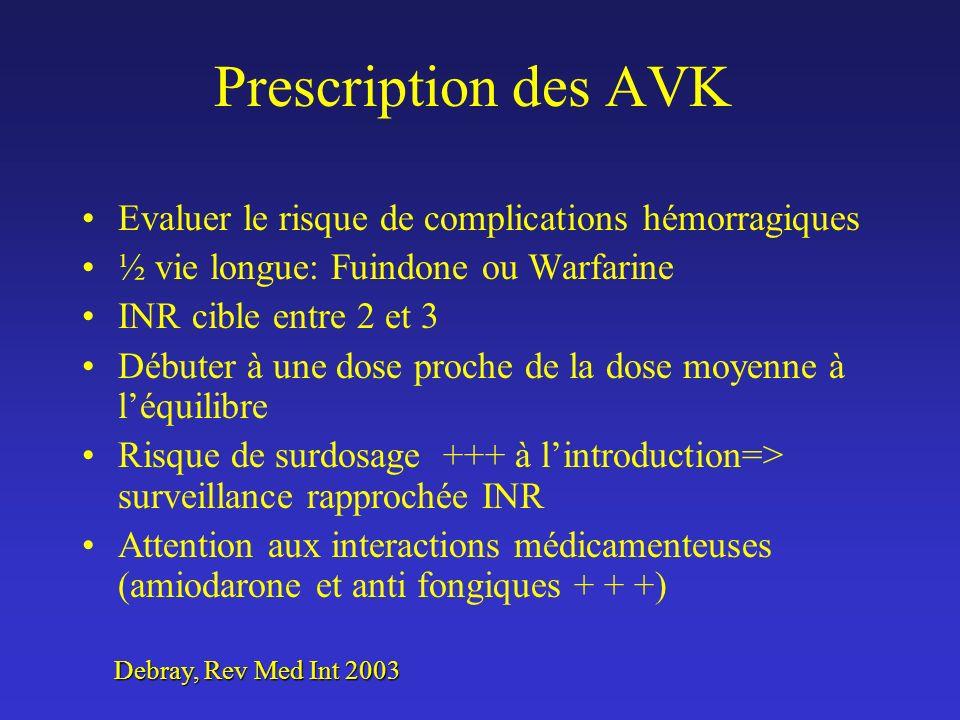 Prescription des AVK Evaluer le risque de complications hémorragiques ½ vie longue: Fuindone ou Warfarine INR cible entre 2 et 3 Débuter à une dose pr