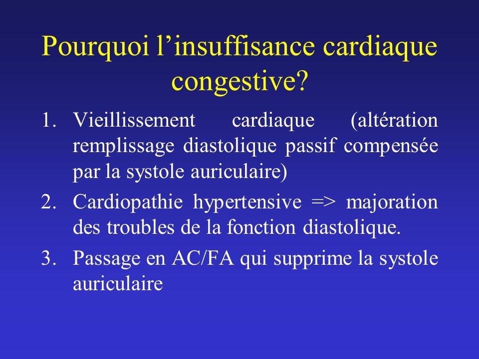 Pourquoi linsuffisance cardiaque congestive? 1.Vieillissement cardiaque (altération remplissage diastolique passif compensée par la systole auriculair
