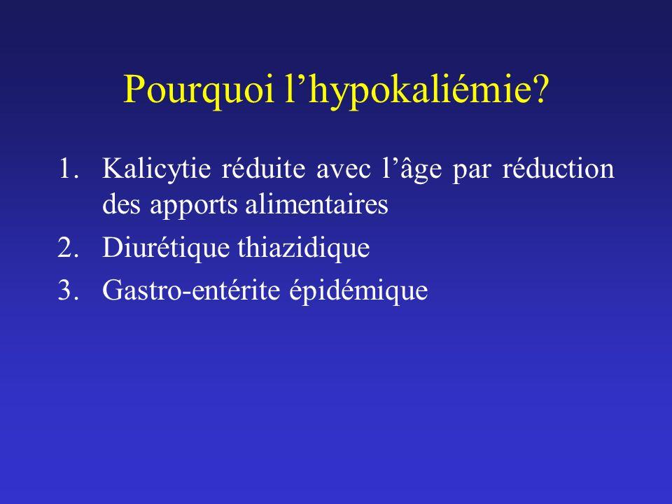 Pourquoi lhypokaliémie? 1.Kalicytie réduite avec lâge par réduction des apports alimentaires 2.Diurétique thiazidique 3.Gastro-entérite épidémique