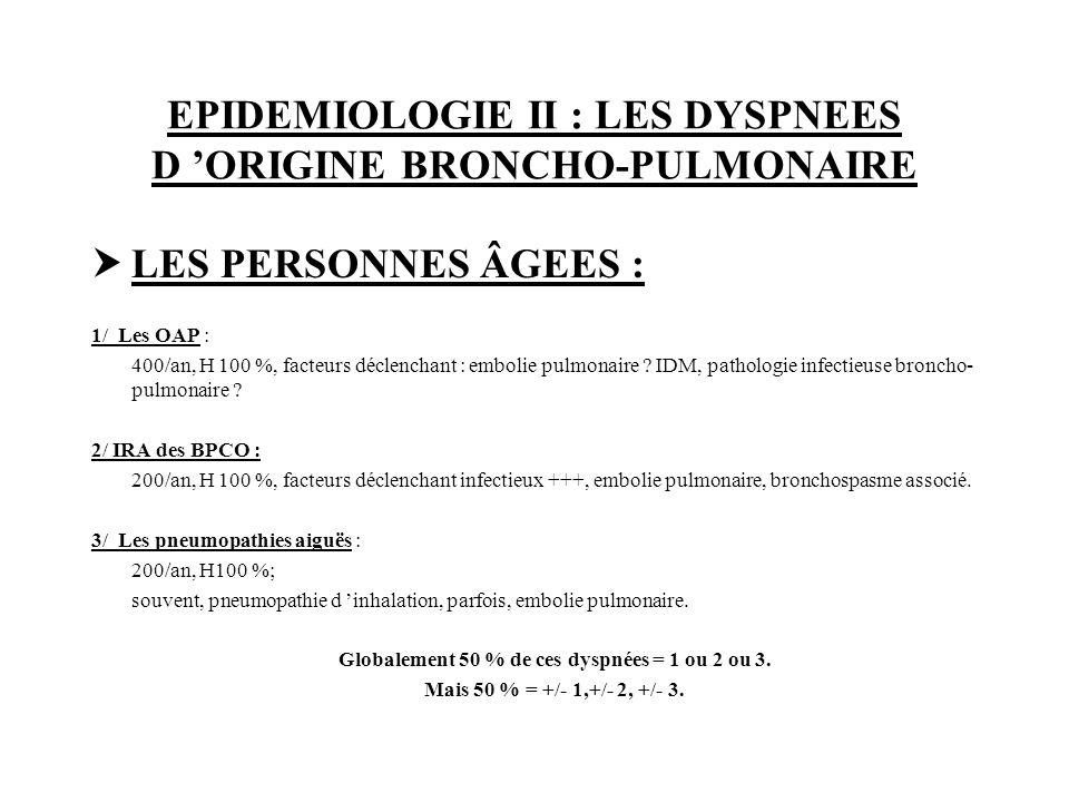 EPIDEMIOLOGIE II : LES DYSPNEES D ORIGINE BRONCHO-PULMONAIRE LES PERSONNES ÂGEES : 1/ Les OAP : 400/an, H 100 %, facteurs déclenchant : embolie pulmon