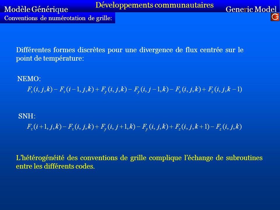 Conventions de numérotation de grille: Modèle Générique Sirocco Generic Model Sirocco Différentes formes discrètes pour une divergence de flux centrée sur le point de température: NEMO: SNH: Lhétérogénéité des conventions de grille complique léchange de subroutines entre les différents codes.