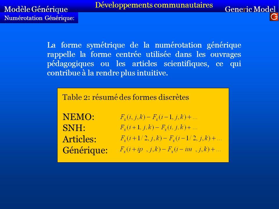 Table 2: résumé des formes discrètes NEMO: SNH: Articles: Générique: La forme symétrique de la numérotation générique rappelle la forme centrée utilis