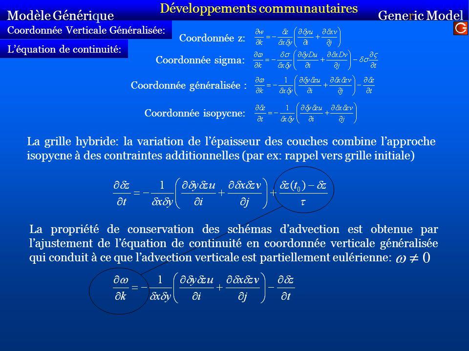 Coordonnée Verticale Généralisée: Coordonnée z: Modèle Générique Sirocco Generic Model Sirocco Léquation de continuité: Coordonnée sigma: Coordonnée généralisée : Coordonnée isopycne: La grille hybride: la variation de lépaisseur des couches combine lapproche isopycne à des contraintes additionnelles (par ex: rappel vers grille initiale) La propriété de conservation des schémas dadvection est obtenue par lajustement de léquation de continuité en coordonnée verticale généralisée qui conduit à ce que ladvection verticale est partiellement eulérienne: Développements communautaires