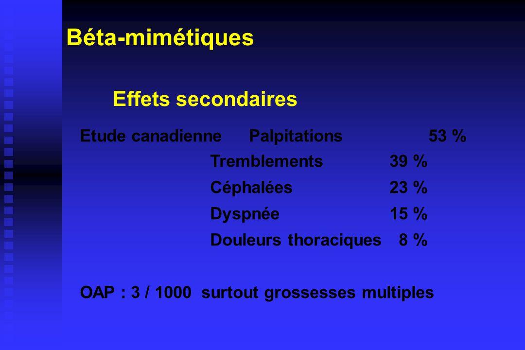 Béta-mimétiques Effets secondaires Etude canadienne Palpitations53 % Tremblements39 % Céphalées23 % Dyspnée15 % Douleurs thoraciques 8 % OAP : 3 / 100