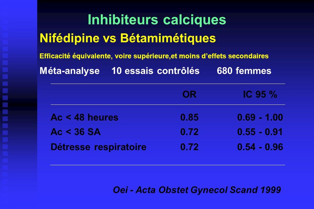 Nifédipine vs Bétamimétiques Efficacité équivalente, voire supérieure,et moins deffets secondaires Méta-analyse 10 essais contrôlés 680 femmes Oei - A
