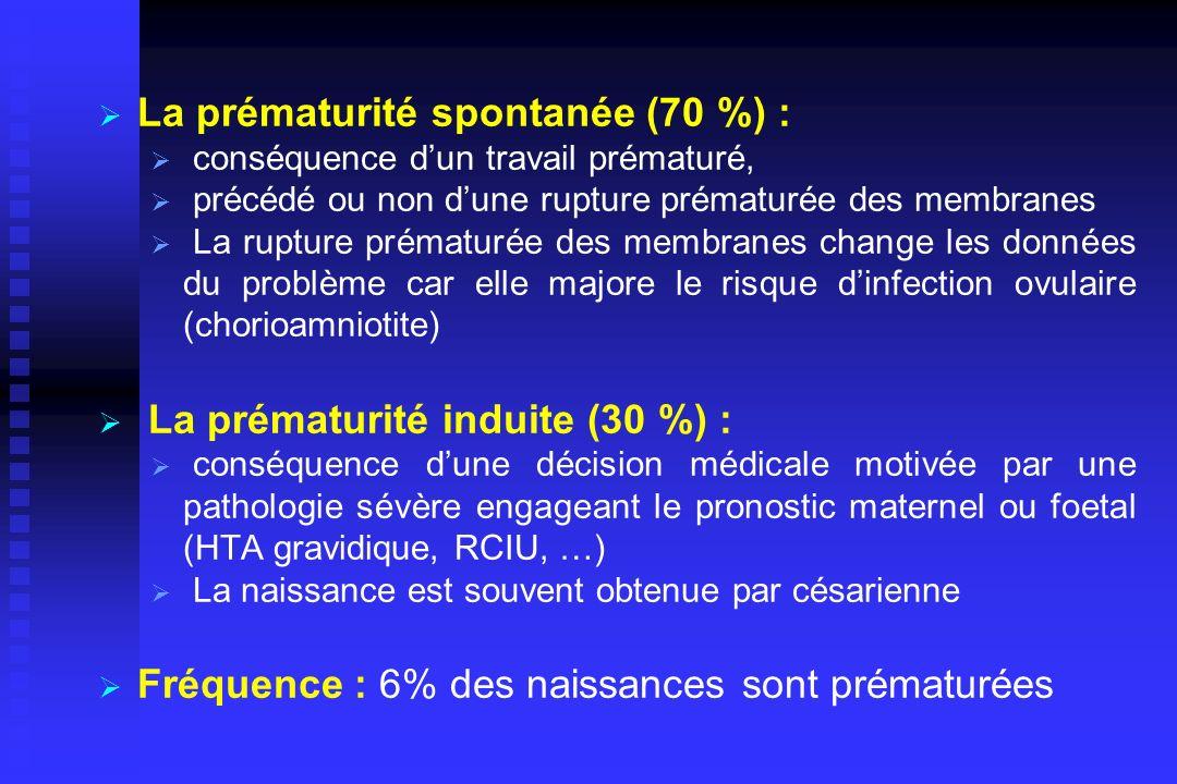 La prématurité spontanée (70 %) : conséquence dun travail prématuré, précédé ou non dune rupture prématurée des membranes La rupture prématurée des me