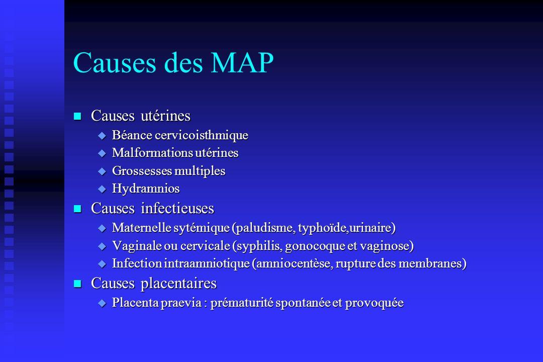 CI Inhibiteurs Calciques (Adalate, Loxen) Hypotension(<9/5) Hypotension(<9/5) Association au sulfate de magnésium Association au sulfate de magnésium Défaillance cardiaque Défaillance cardiaque