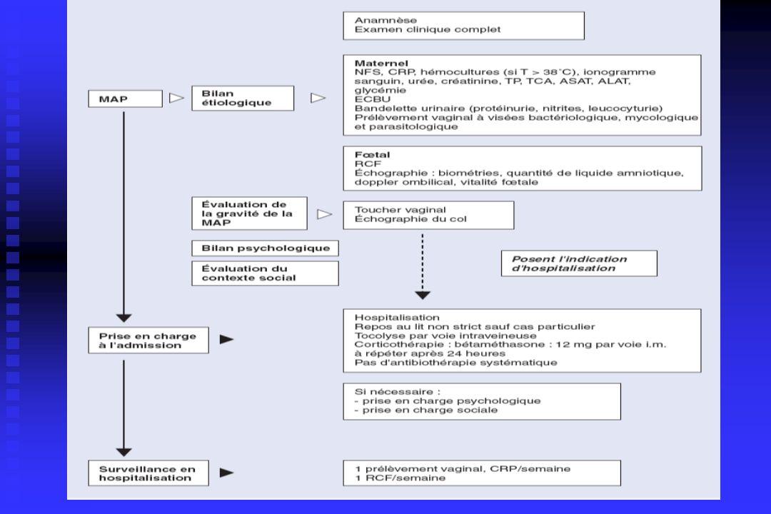Corticothérapie Détresse respiratoire Hémorragie IV Mortalité néonatale 0.53 0.48 0.60 0.44 - 0.63 0.32 - 0.72 0.48 - 0.75 Méta-analyse 18 essais contrôlés 3 700 NNés Crowley - Cochrane Library 2001 ORIC 95 %