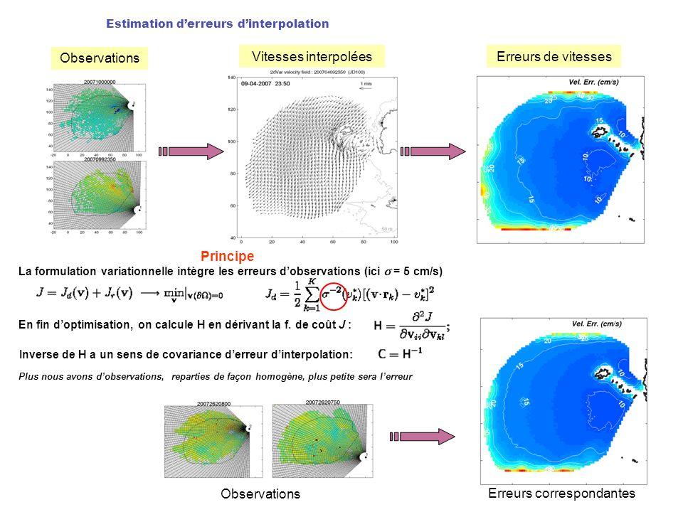 Estimation derreurs dinterpolation Vitesses interpolées Observations Erreurs de vitesses Principe La formulation variationnelle intègre les erreurs do